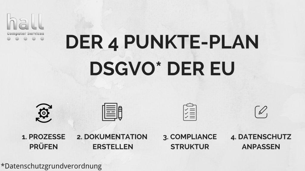 Datenschutzgrundverordnung in vier Schritten abhaken