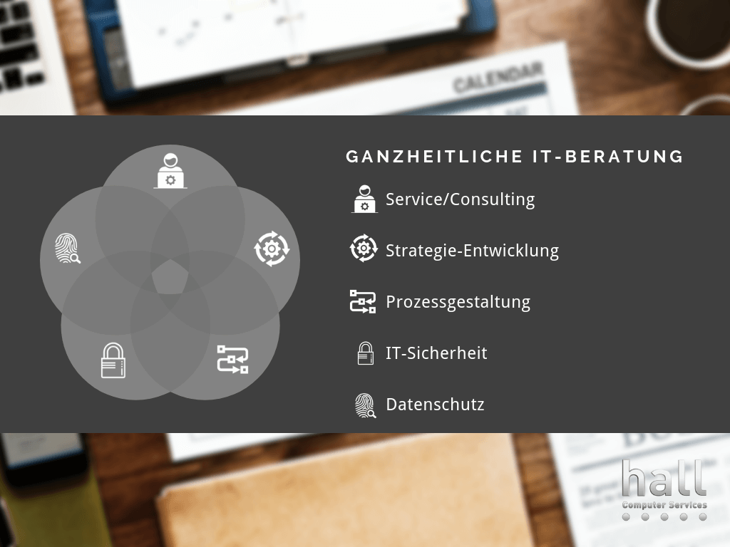 5 wesentliche Punkte machen einen modernen IT-Dienstleister aus.